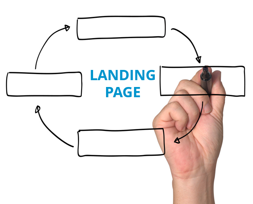 Landingpage-Generator