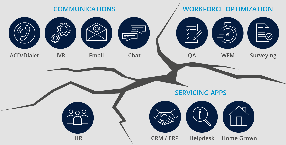 How Contact Centers can Meet Evolving Customer Expectations