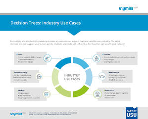 Decision-trees-industry_use-cases